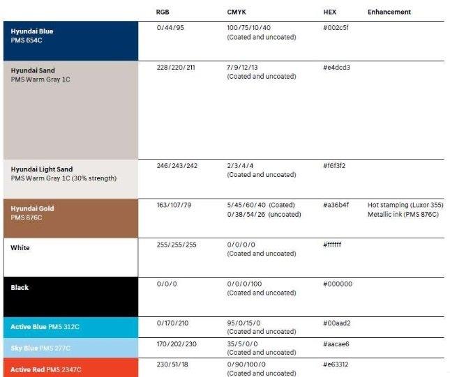 Quy Chuẩn Thiết Kế Website Của Hyundai Thành Công 2