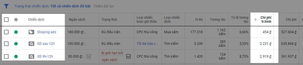 Hướng Dẫn Quảng Cáo Google Shopping 2